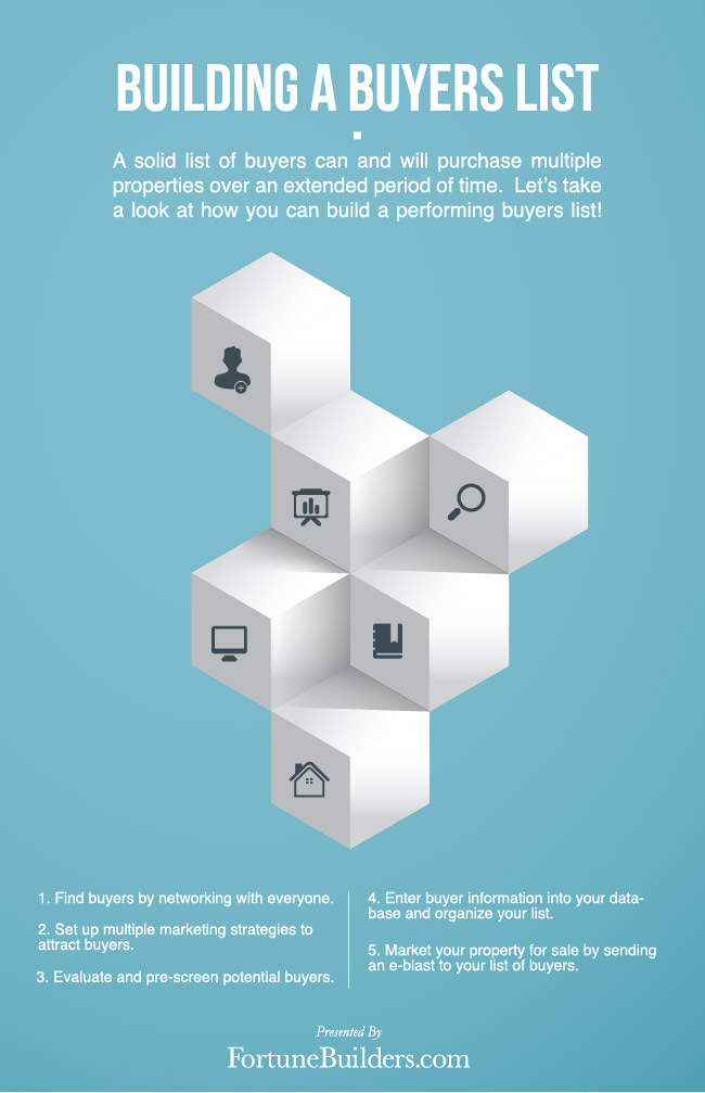 Building A Buyers List: The Complete Guide | FortuneBuilders