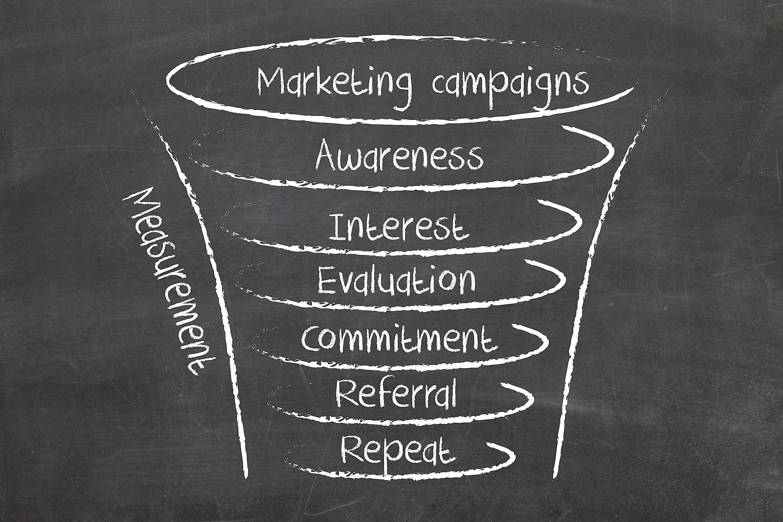 call list marketing