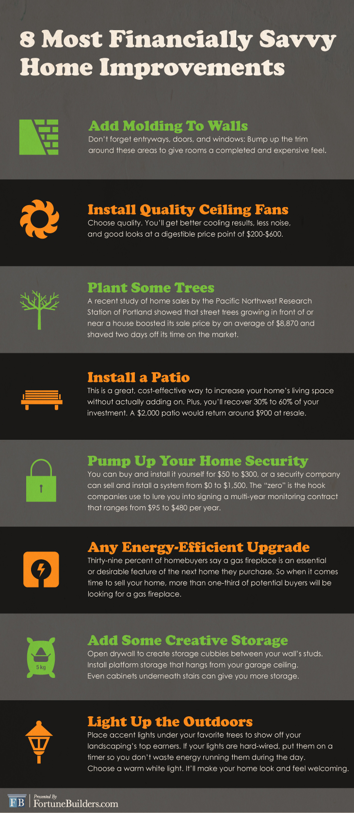 Financially savvy home improvement checklist