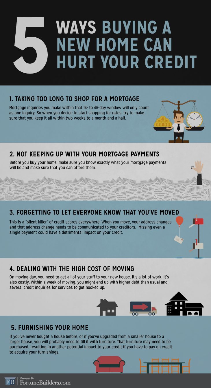 Save your credit infographic