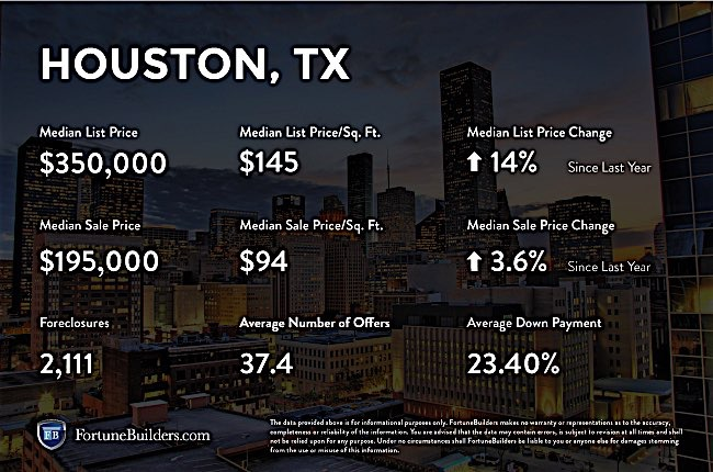 Houston real estate investors
