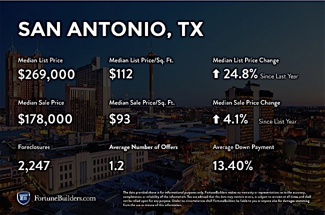 San Antonio real estate investments
