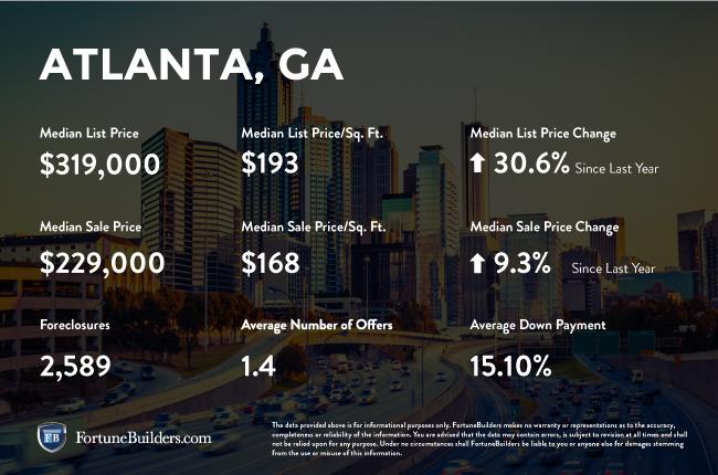 Atlanta infographic