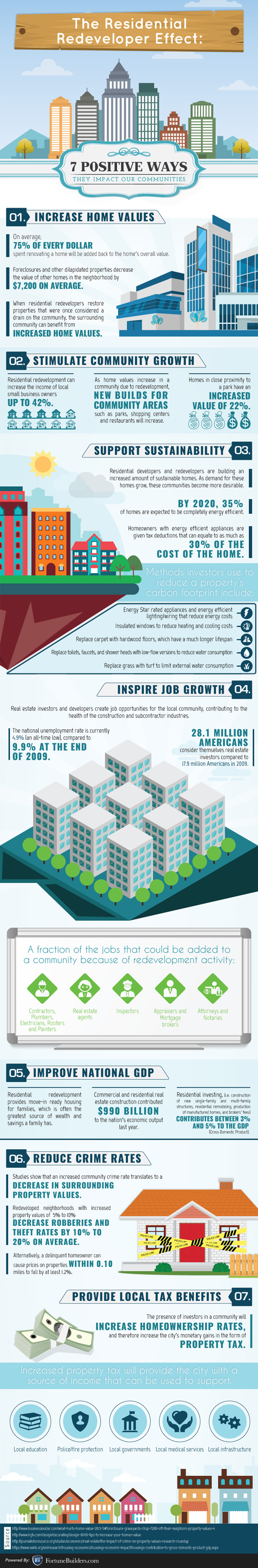 impact of residential redevelopers
