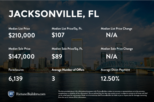 Jacksonville real estate investment