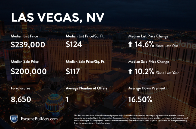 Las Vegas real estate investments