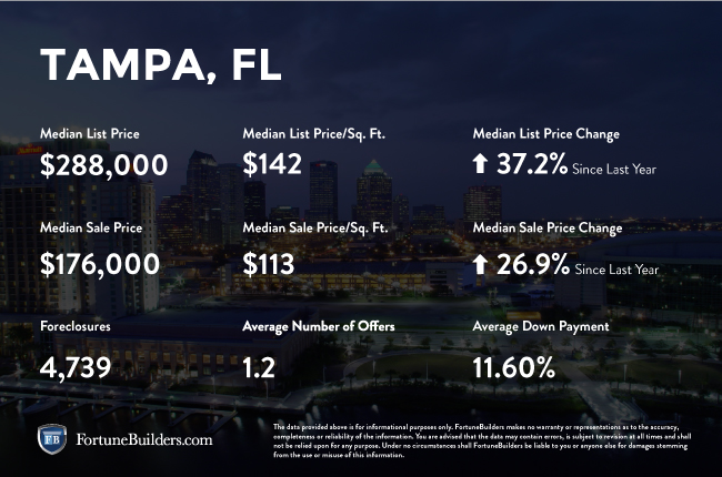 Tampa real estate investments