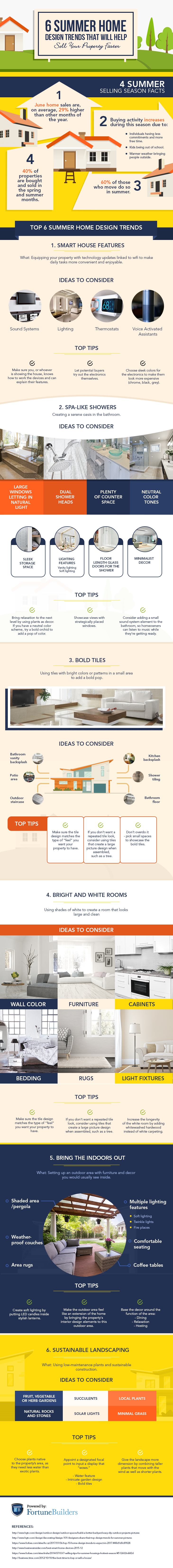 Summer real estate trends