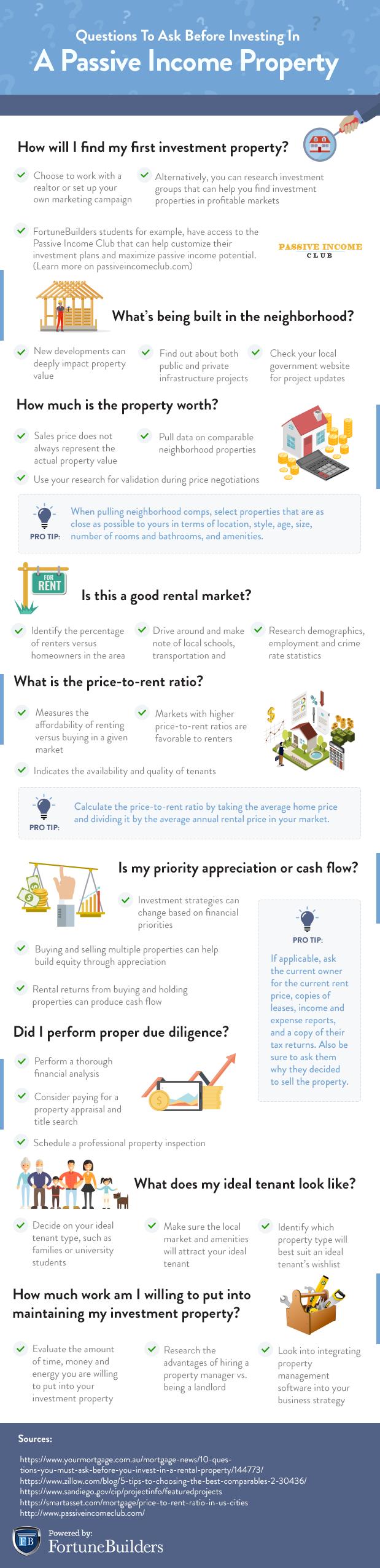 passive income real estate
