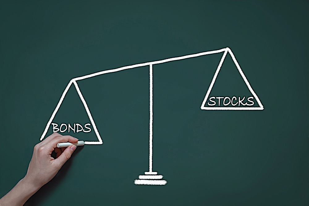 fixed income etfs