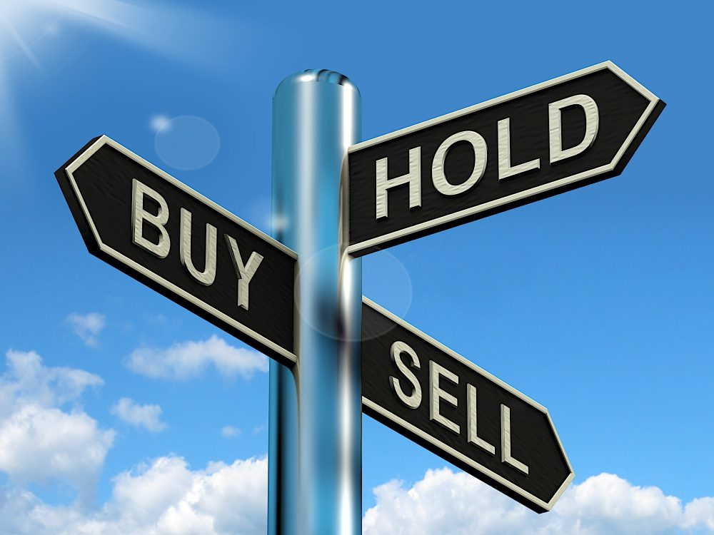 Best time to buy and sell stock